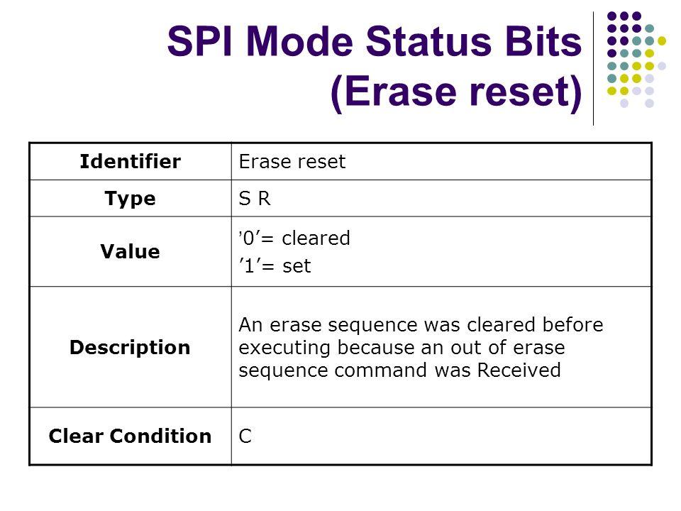 SPI Mode Status Bits (Erase reset)