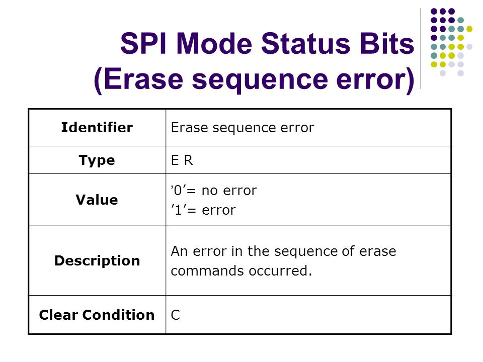 SPI Mode Status Bits (Erase sequence error)