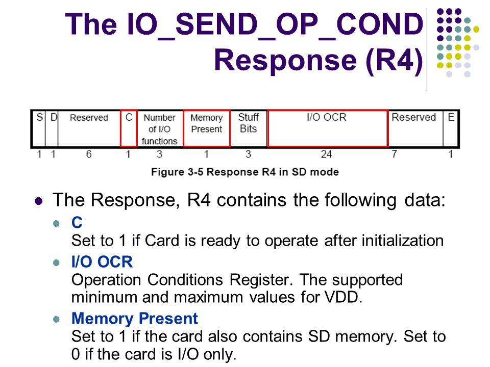 The IO_SEND_OP_COND Response (R4)
