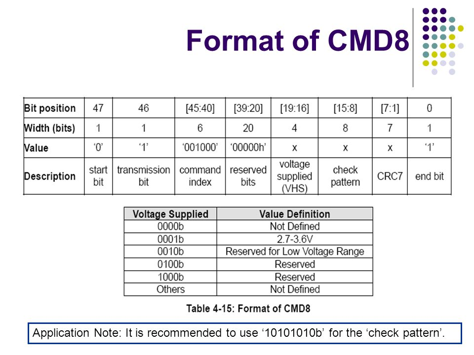 Format of CMD8 Application Note: It is recommended to use '10101010b' for the 'check pattern'.