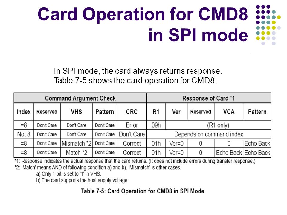 Card Operation for CMD8 in SPI mode