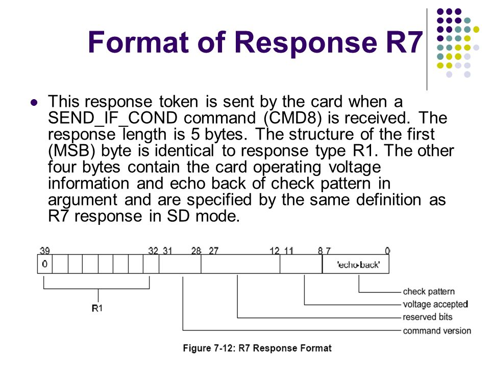 Format of Response R7