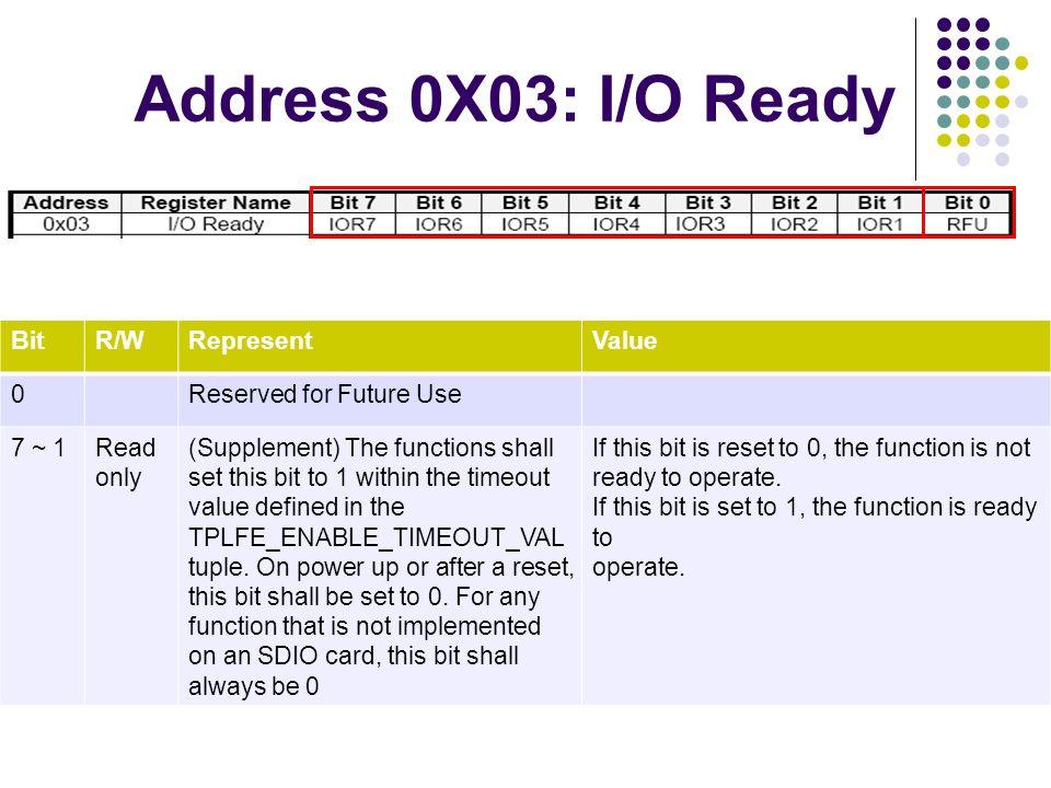 Address 0X03: I/O Ready Bit R/W Represent Value