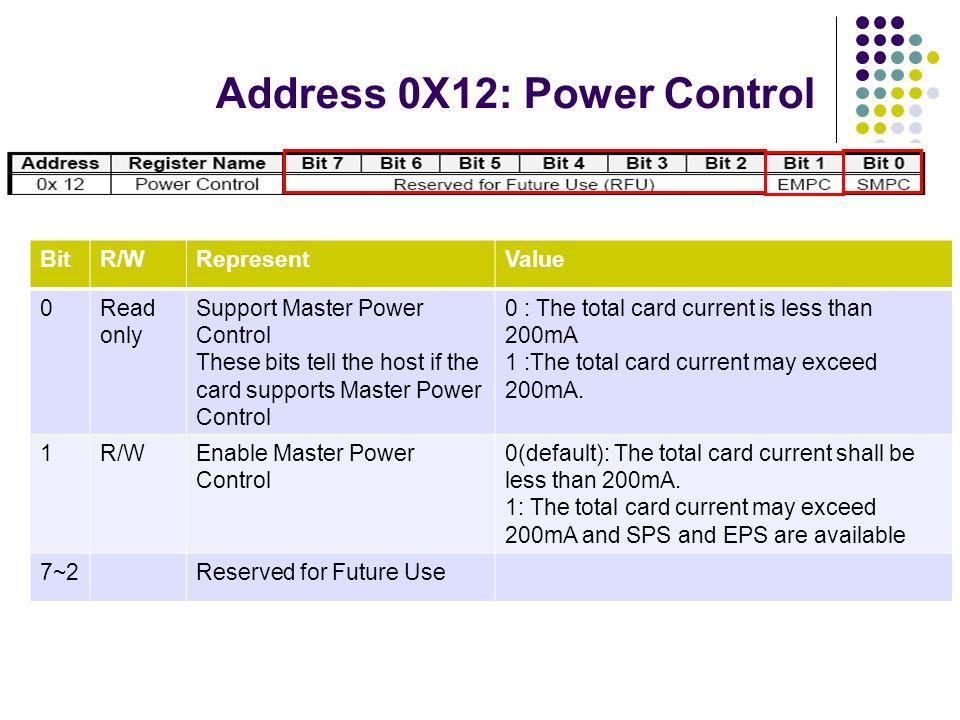 Address 0X12: Power Control