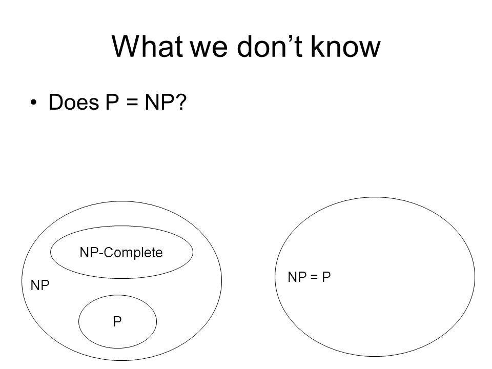 What we don't know Does P = NP NP-Complete NP = P NP P