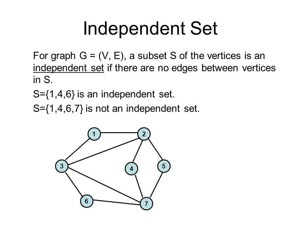 Independent Set For graph G = (V, E), a subset S of the vertices is an independent set if there are no edges between vertices in S.