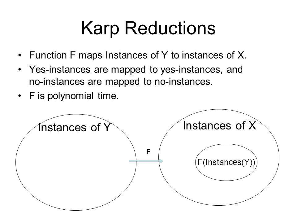 Karp Reductions Instances of X Instances of Y