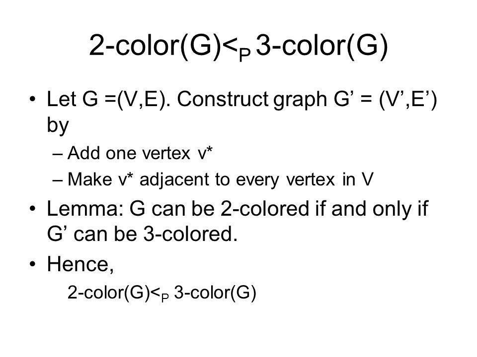 2-color(G)<P 3-color(G)