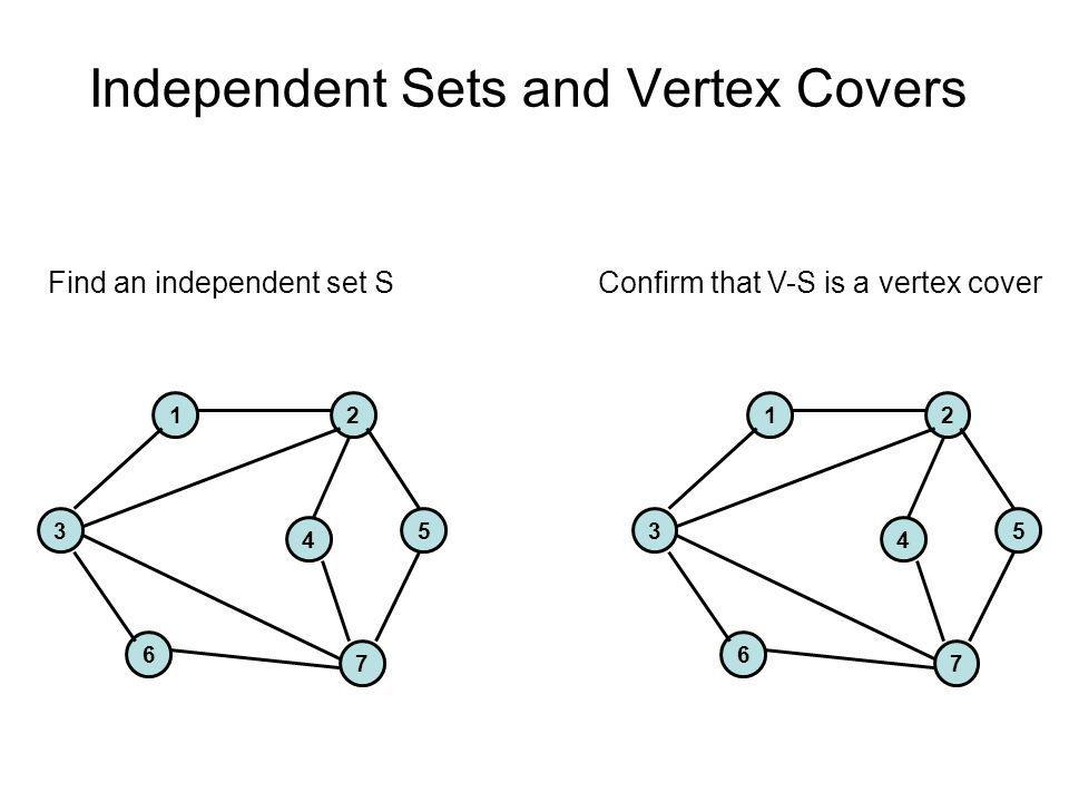 Independent Sets and Vertex Covers