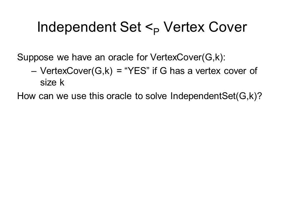 Independent Set <P Vertex Cover