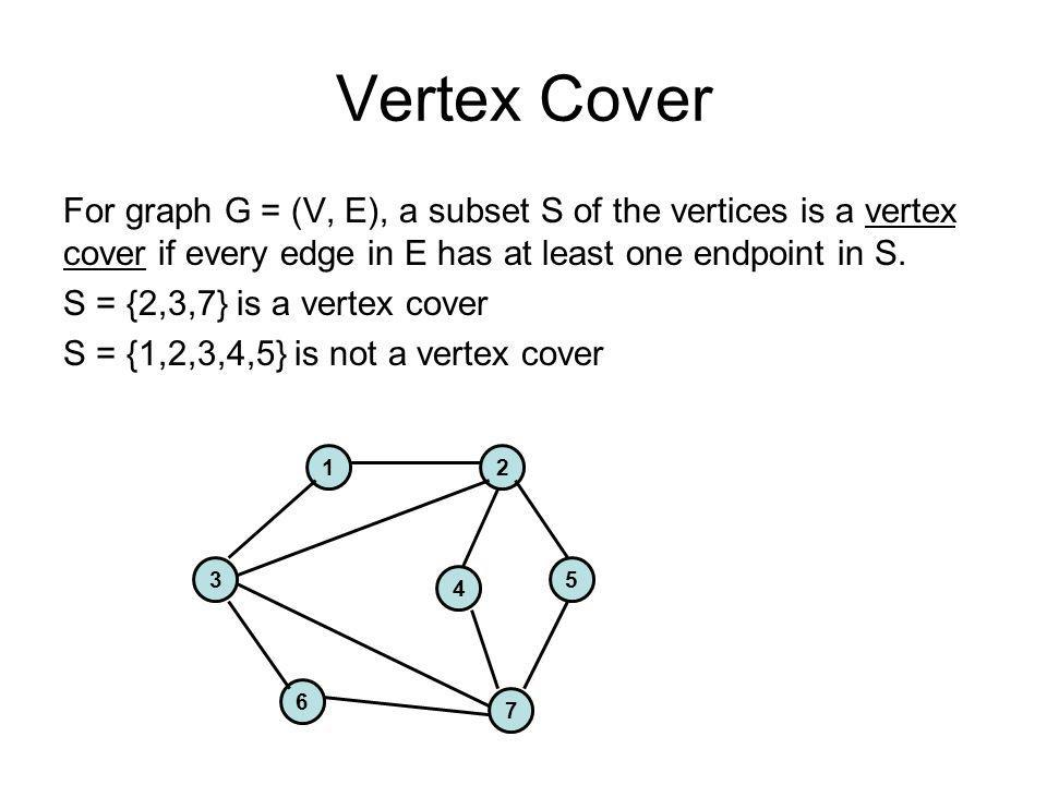 Vertex Cover For graph G = (V, E), a subset S of the vertices is a vertex cover if every edge in E has at least one endpoint in S.