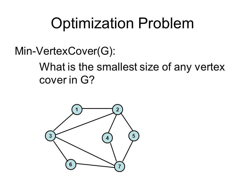 Optimization Problem Min-VertexCover(G):