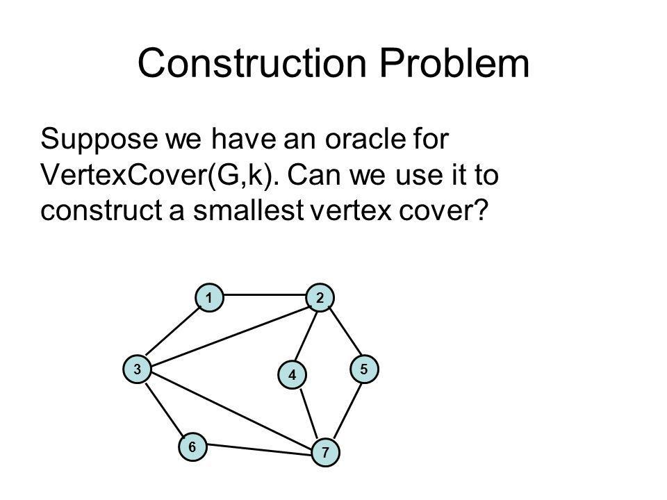Construction Problem Suppose we have an oracle for VertexCover(G,k). Can we use it to construct a smallest vertex cover