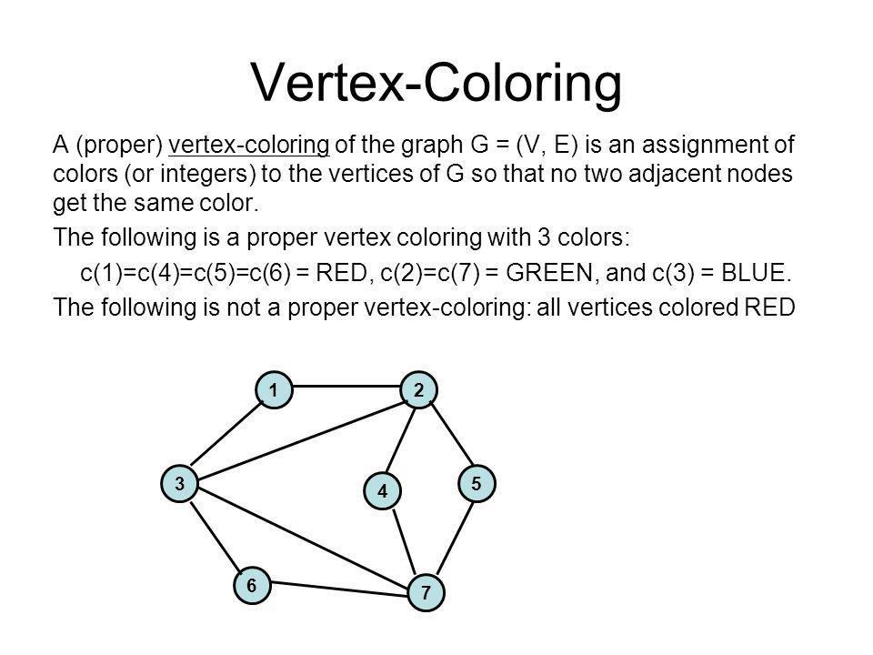 Vertex-Coloring
