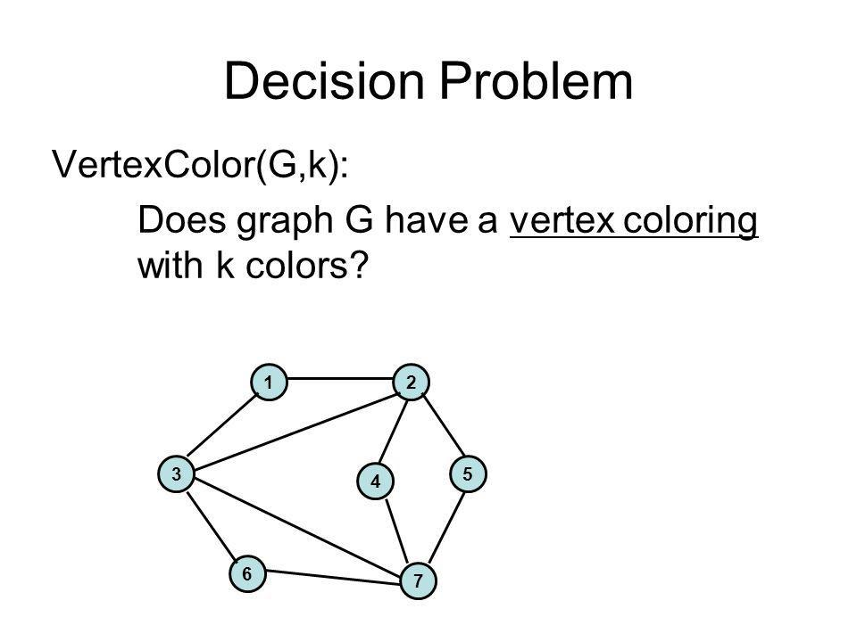 Decision Problem VertexColor(G,k):