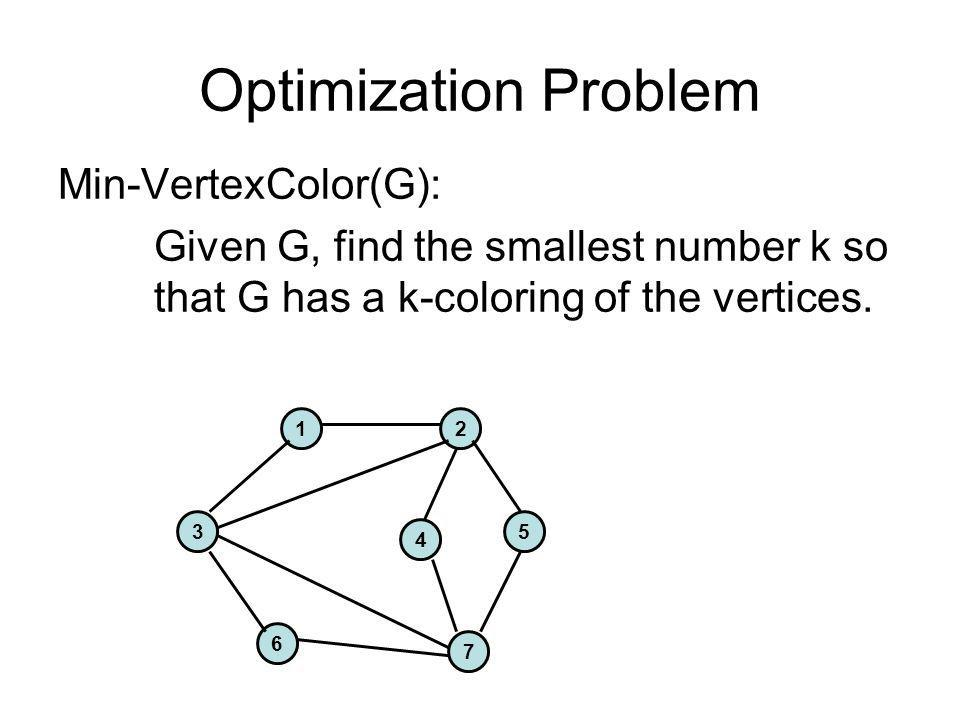 Optimization Problem Min-VertexColor(G):