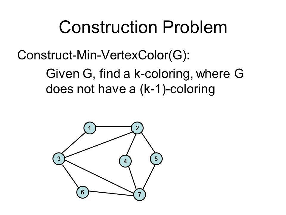 Construction Problem Construct-Min-VertexColor(G):