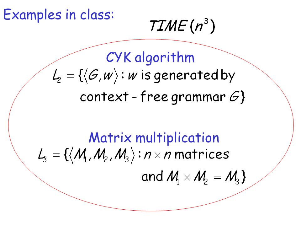 Examples in class: CYK algorithm Matrix multiplication