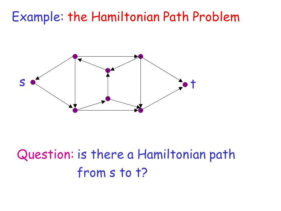 Example: the Hamiltonian Path Problem