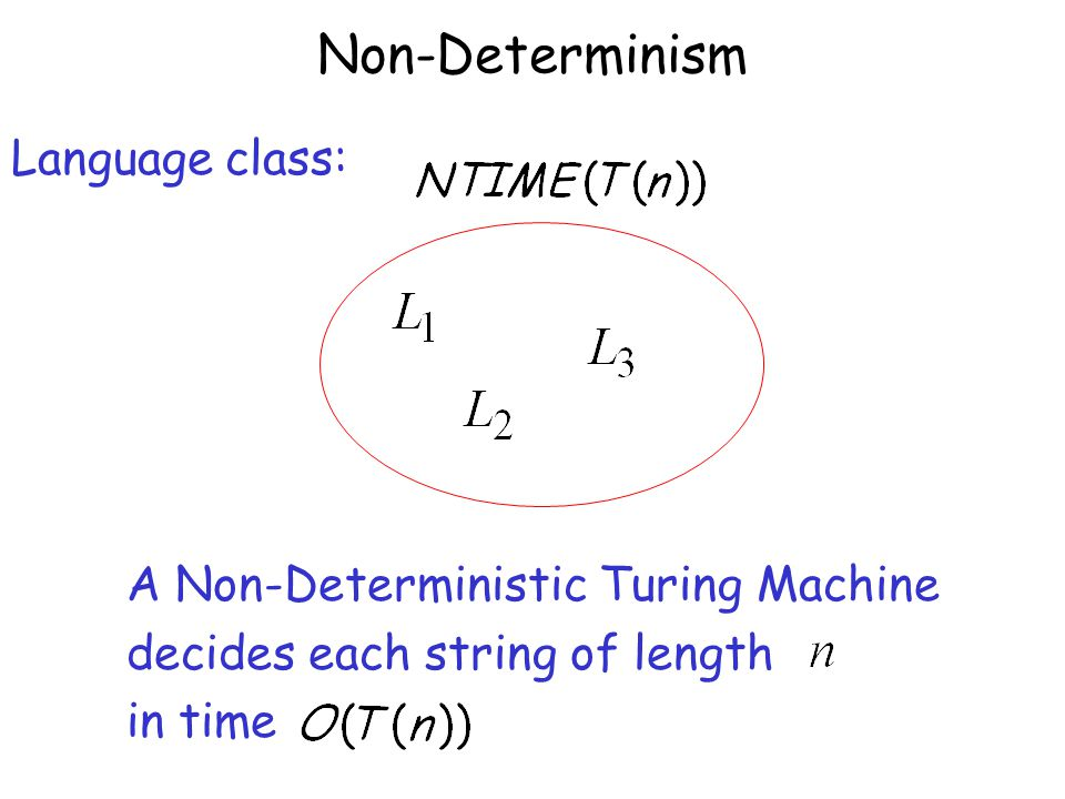 Non-Determinism Language class: A Non-Deterministic Turing Machine