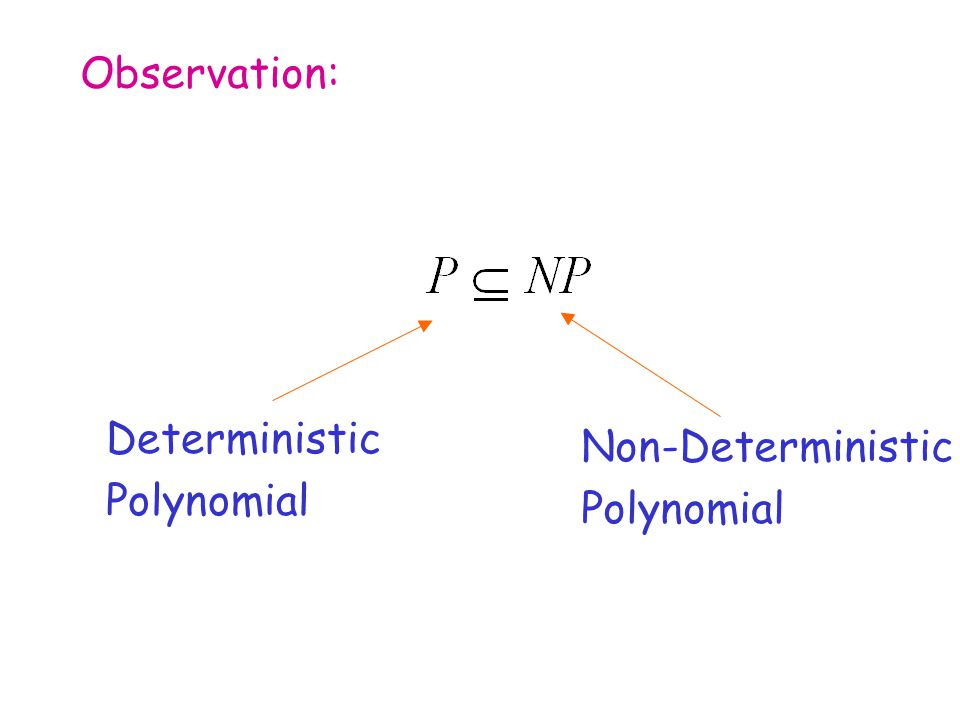 Observation: Deterministic Polynomial Non-Deterministic Polynomial