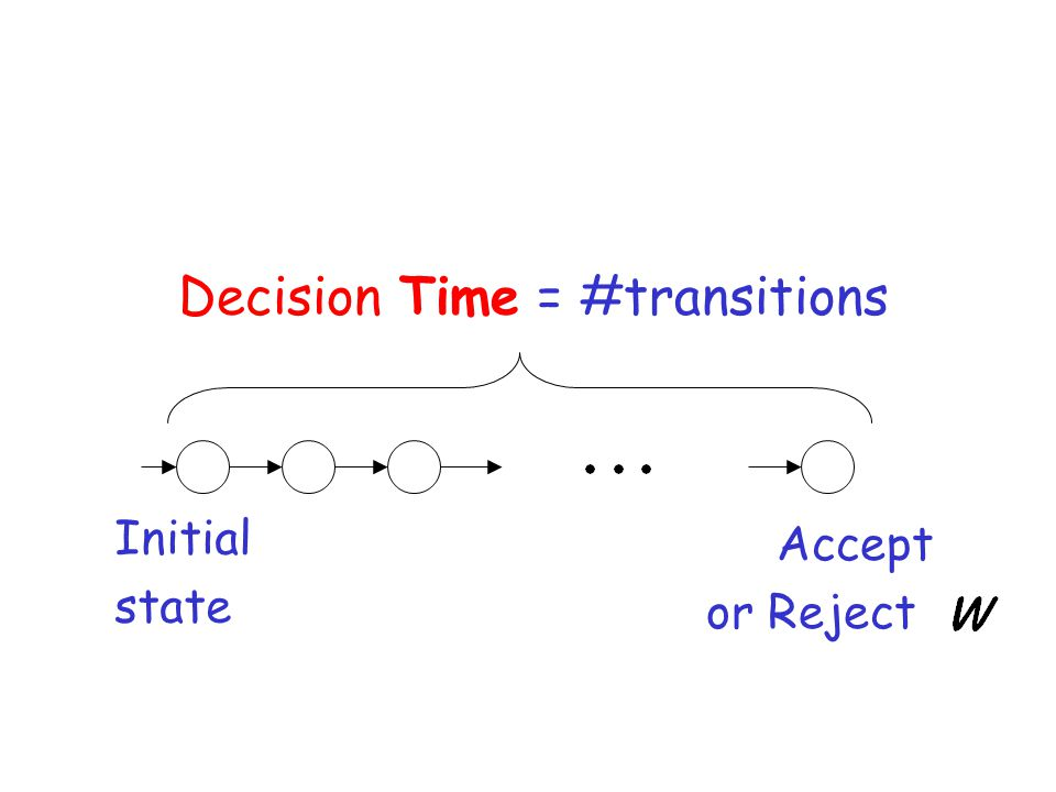 Decision Time = #transitions