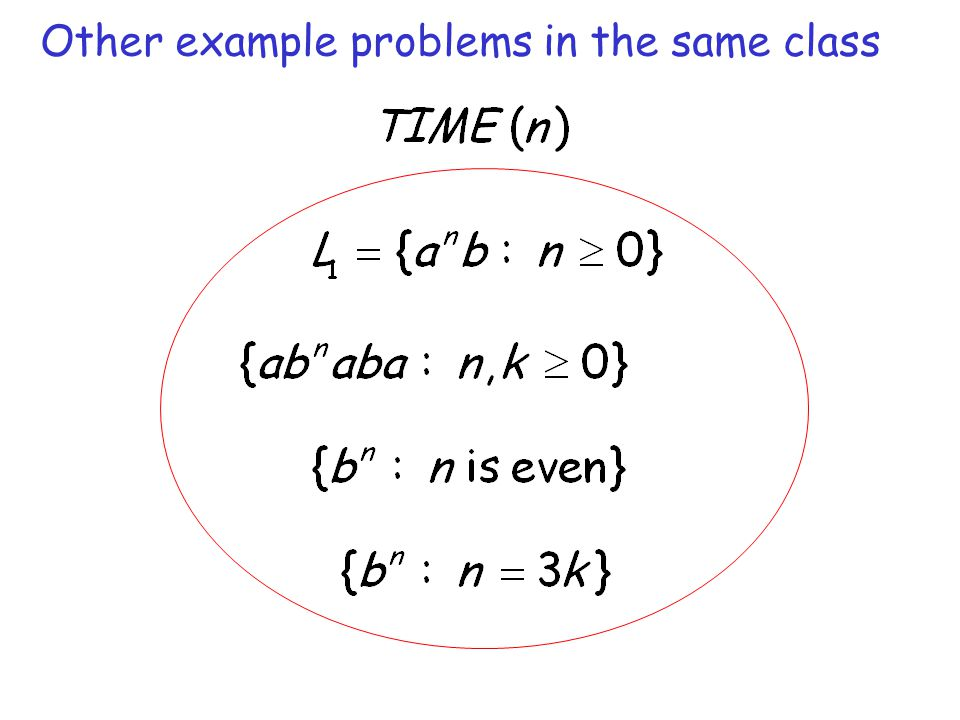 Other example problems in the same class