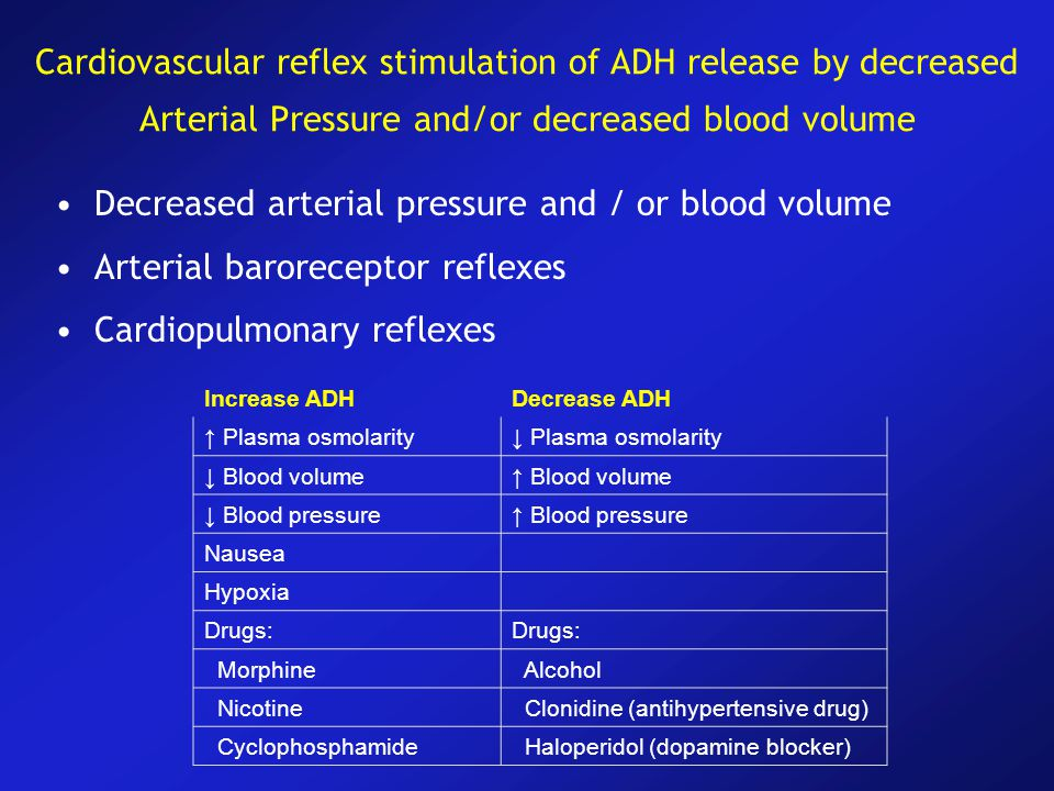 Decreased arterial pressure and / or blood volume