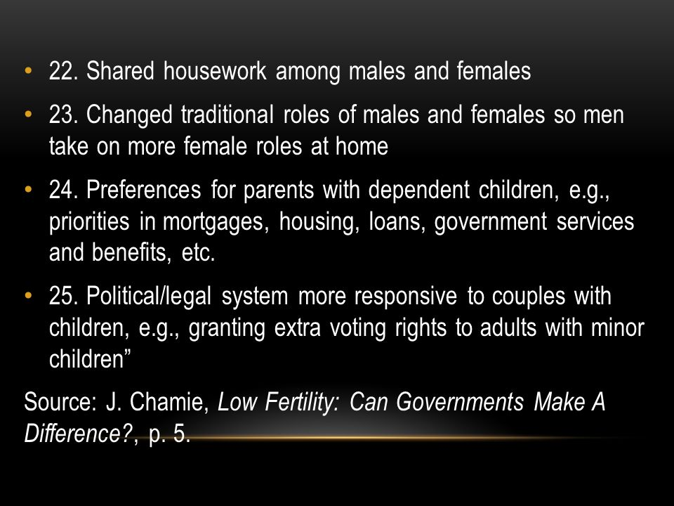 22. Shared housework among males and females