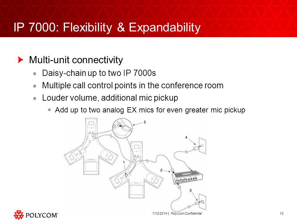 IP 7000: Flexibility & Expandability