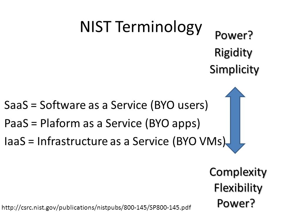 NIST Terminology Power Rigidity Simplicity