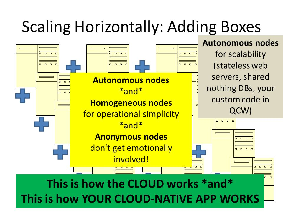 Scaling Horizontally: Adding Boxes