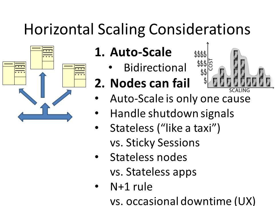 Horizontal Scaling Considerations
