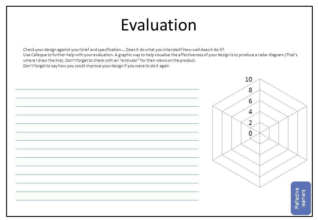 Evaluation Check your design against your brief and specification…. Does it do what you intended How well does it do it