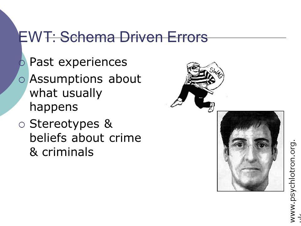 EWT: Schema Driven Errors
