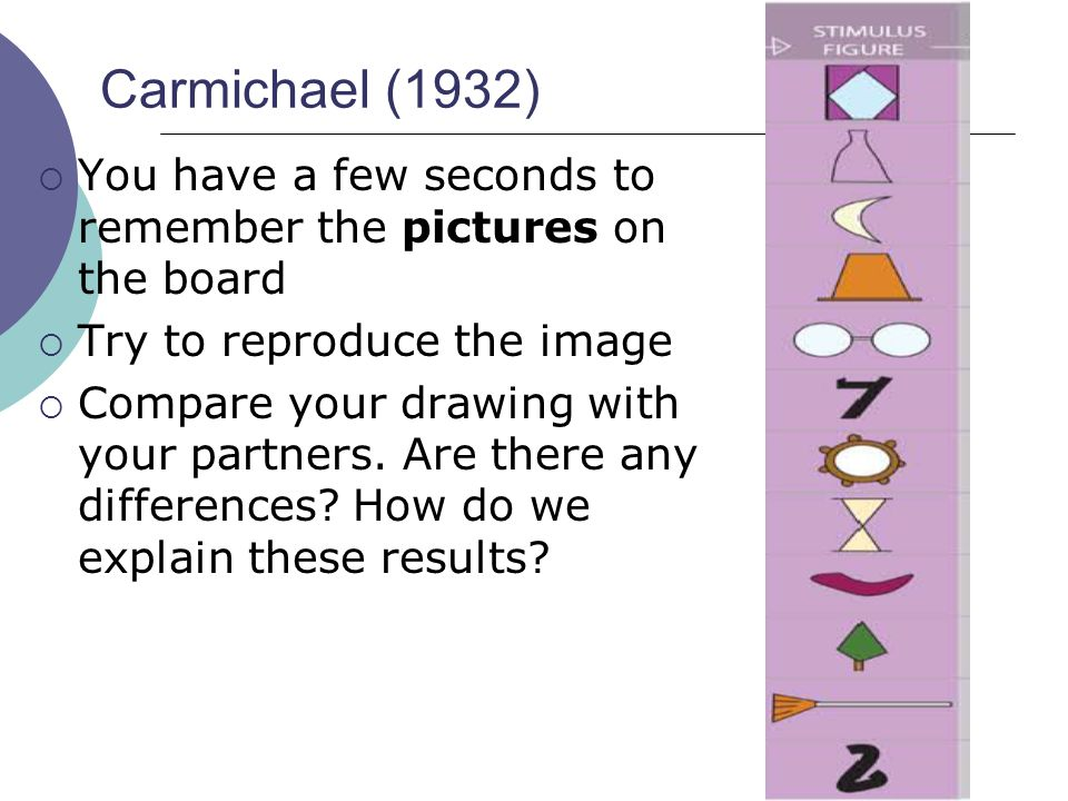 Carmichael (1932) You have a few seconds to remember the pictures on the board. Try to reproduce the image.
