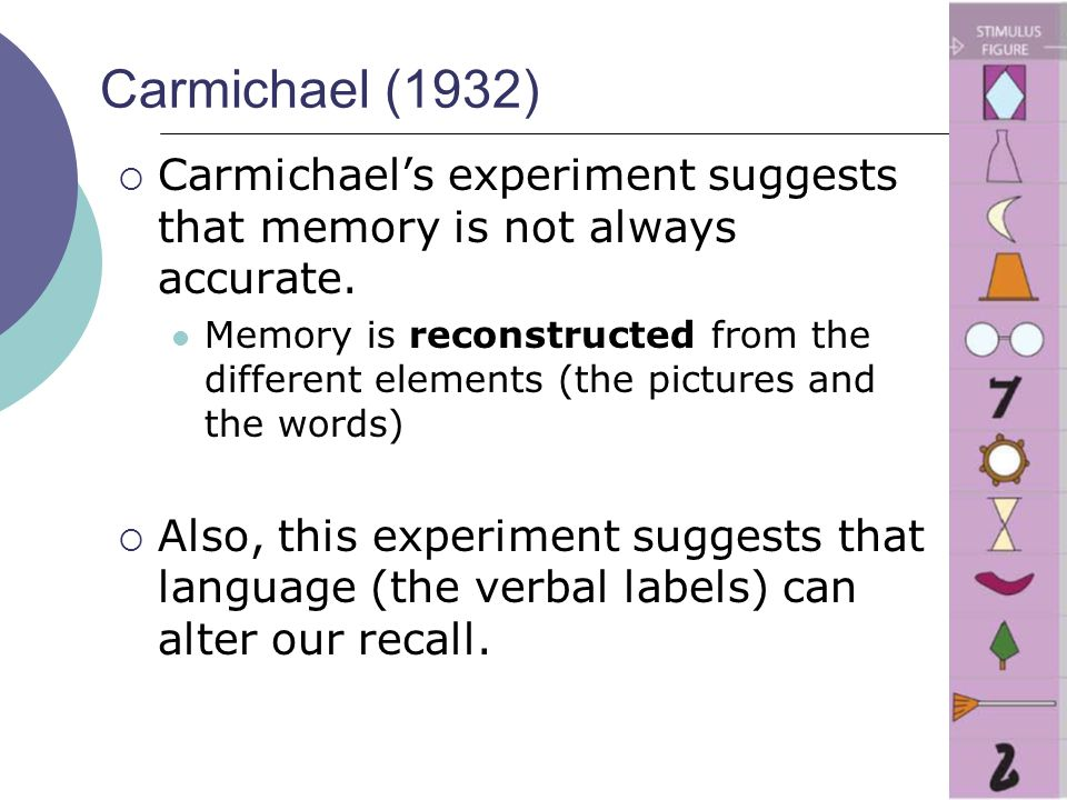 Carmichael (1932) Carmichael's experiment suggests that memory is not always accurate.