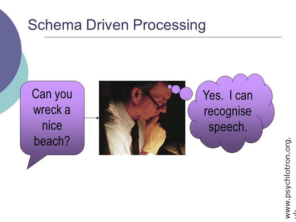 Schema Driven Processing