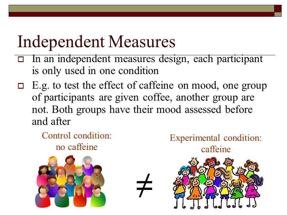 ≠ Independent Measures