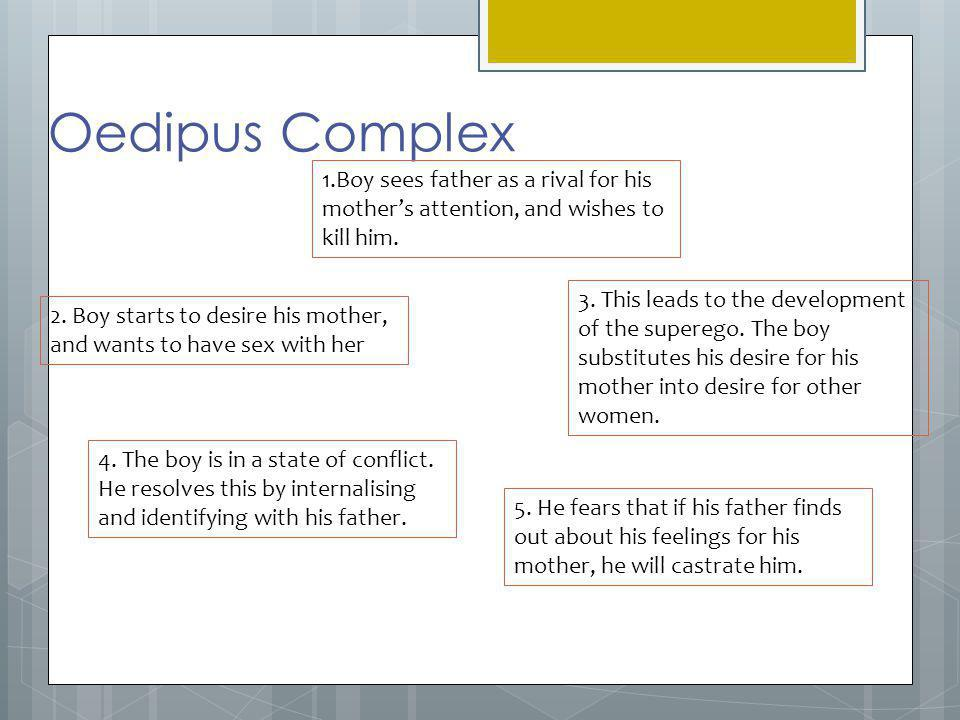Oedipus Complex 1.Boy sees father as a rival for his mother's attention, and wishes to kill him.