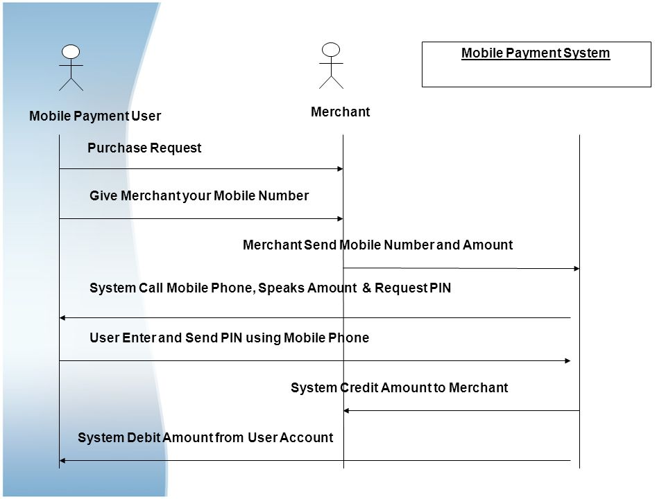 Mobile Payment User Merchant