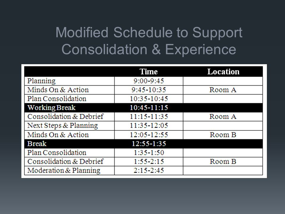 Modified Schedule to Support Consolidation & Experience