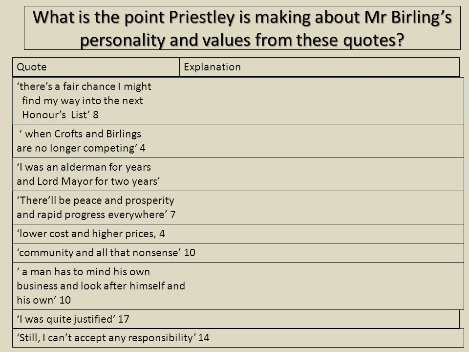 What is the point Priestley is making about Mr Birling's personality and values from these quotes