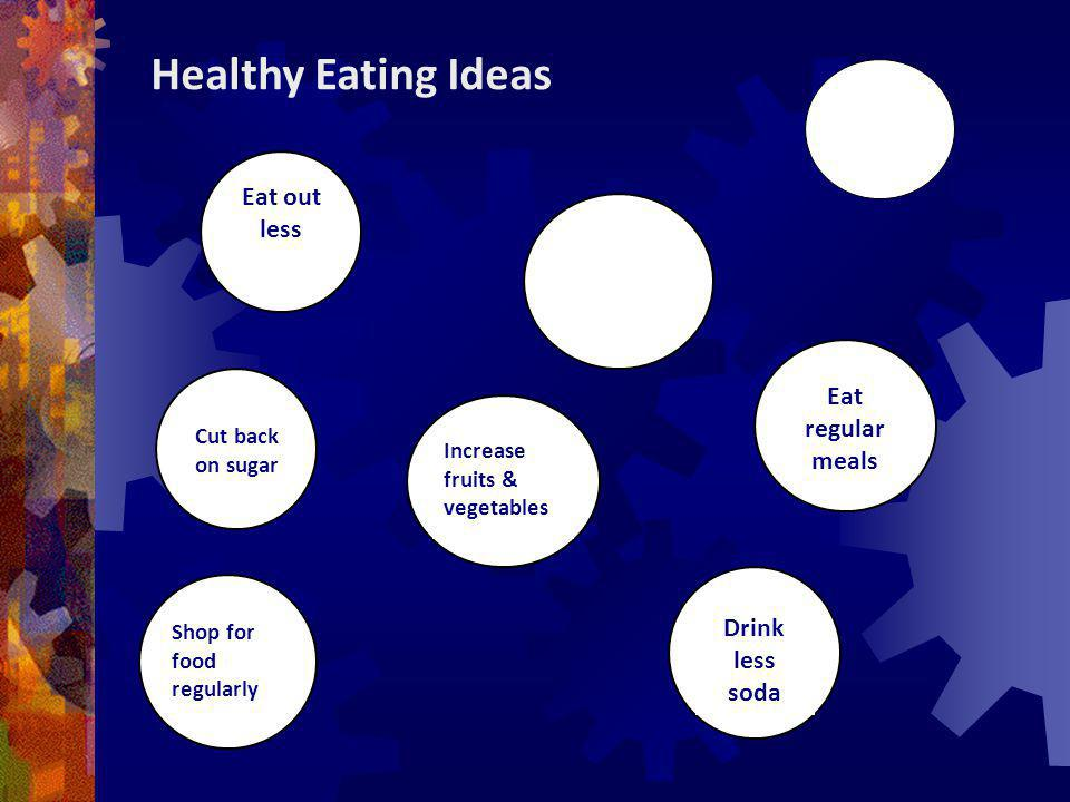 Healthy Eating Ideas Eat out less Eat regular meals Drink less soda