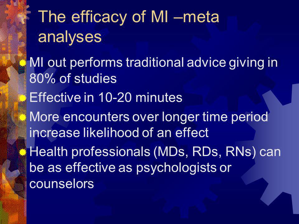 The efficacy of MI –meta analyses
