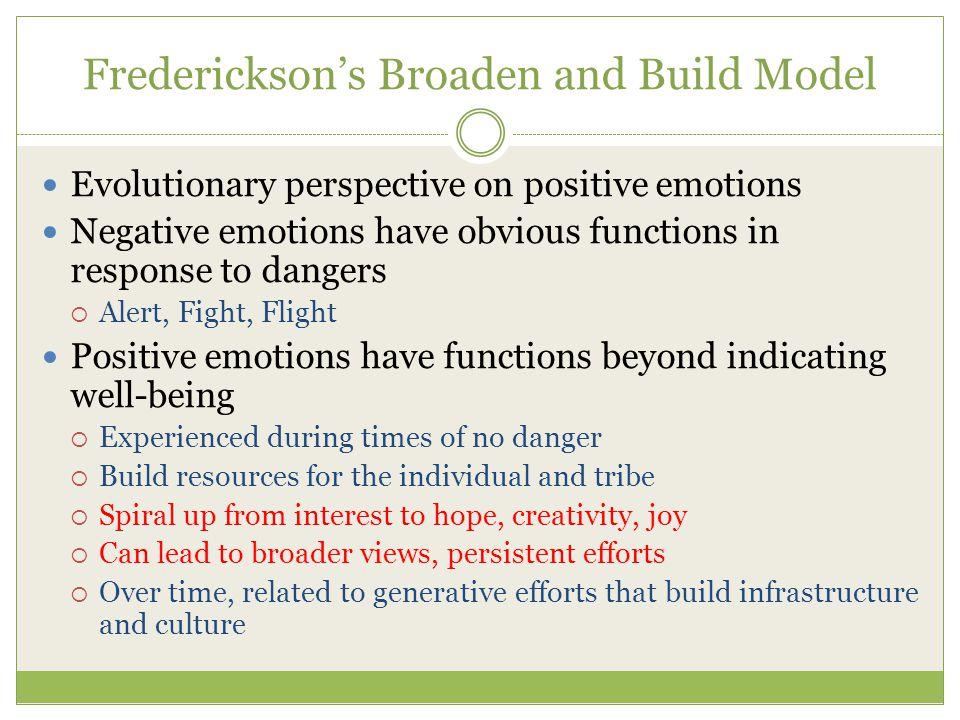 Frederickson's Broaden and Build Model