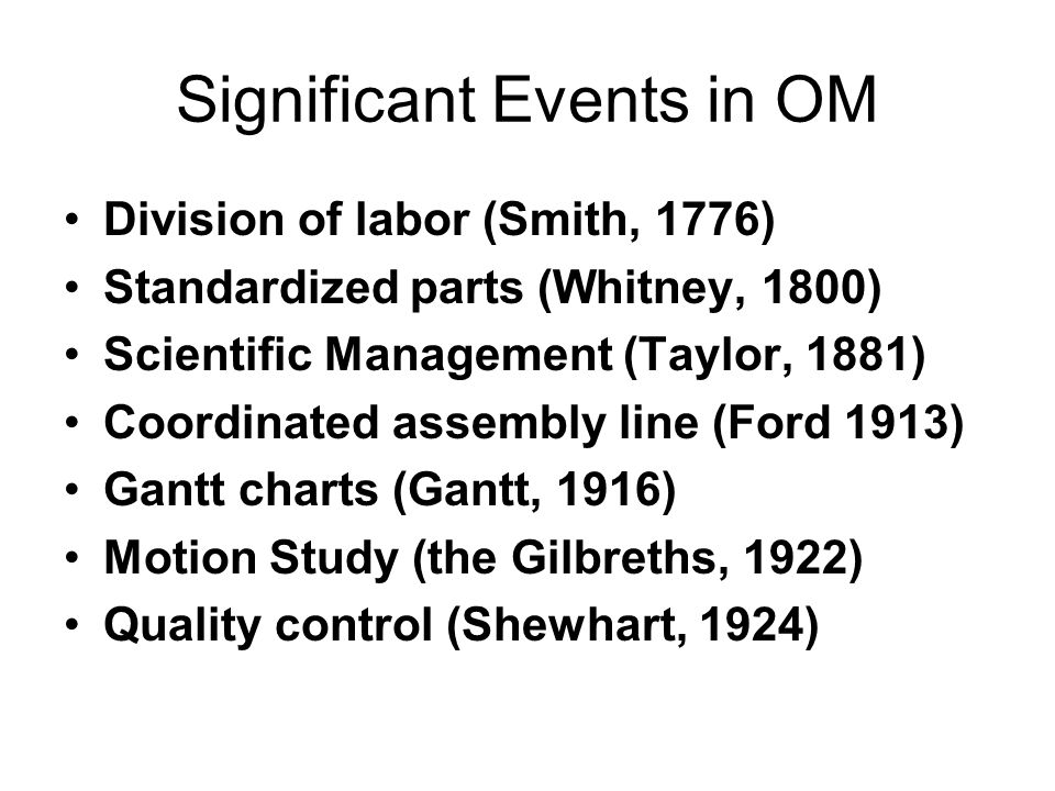 Significant Events in OM