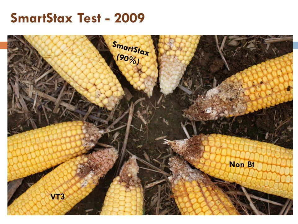 SmartStax Test - 2009 SmartStax (90%) Non Bt VT3