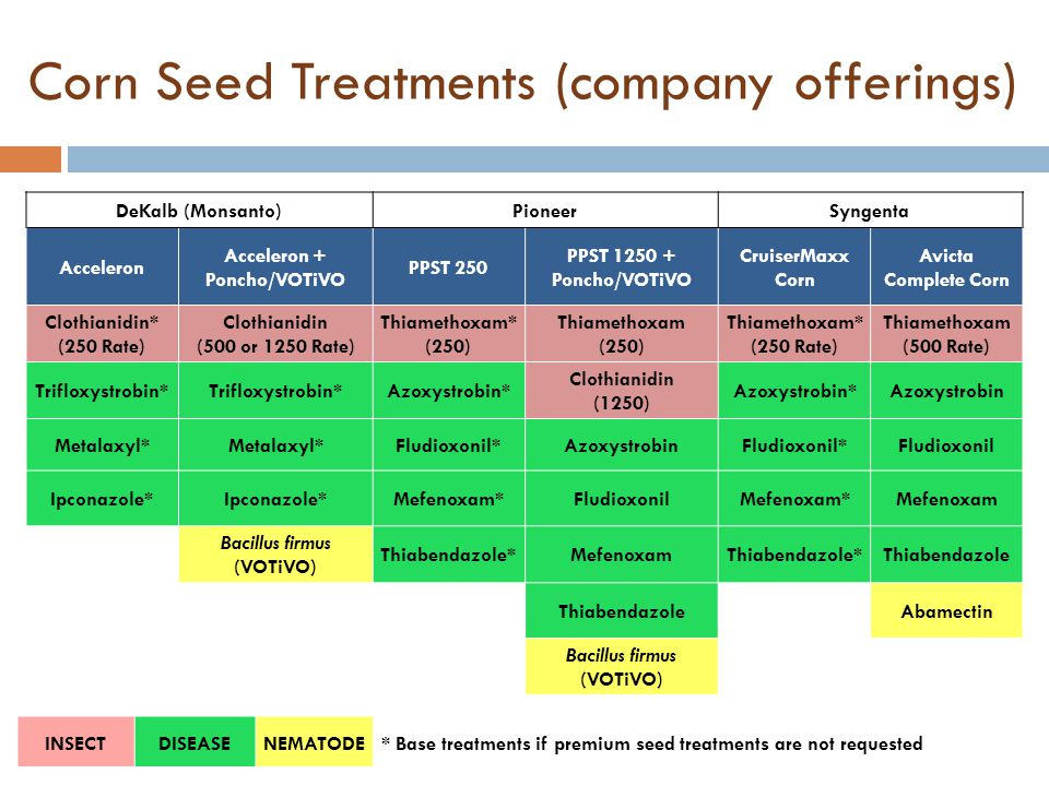 Corn Seed Treatments (company offerings)