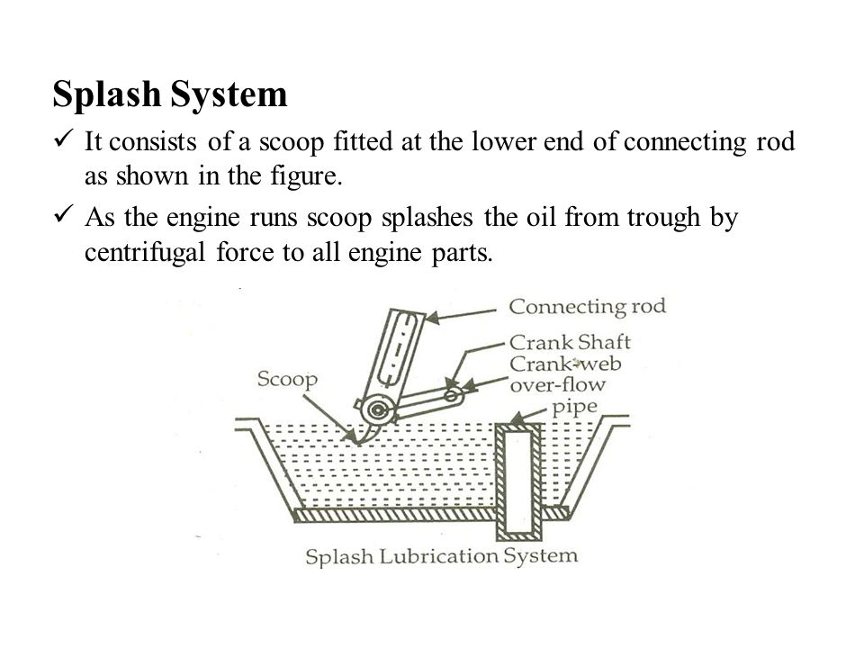 Splash System It consists of a scoop fitted at the lower end of connecting rod as shown in the figure.